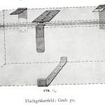 Truhla z hrobu 50 z lotyšské lokality Grobiņa.
