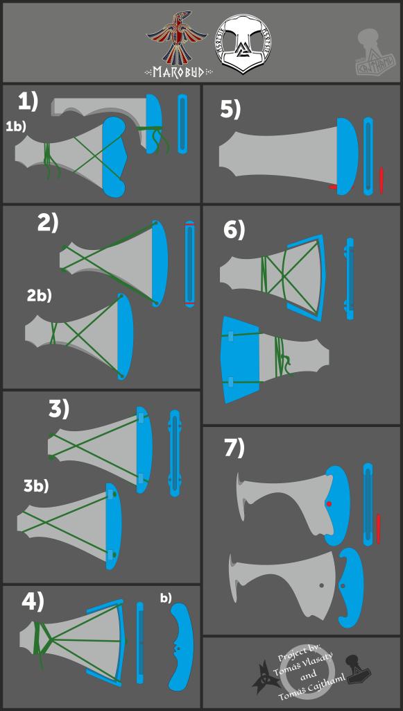 sheath suspension axes