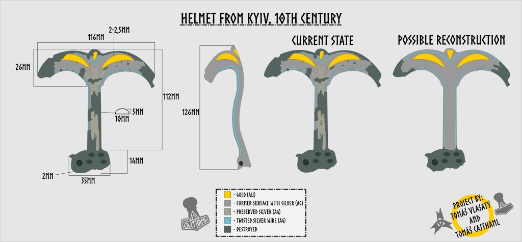 Helmet from Kyiv