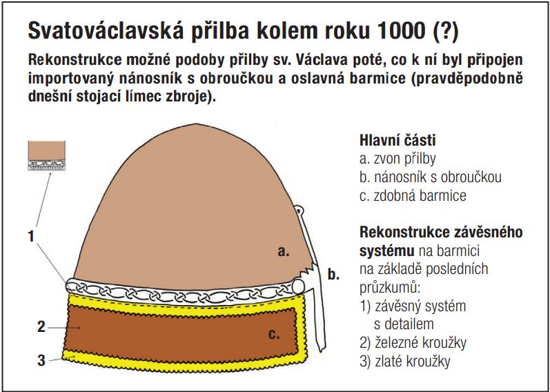 svatovaclavska_prilba