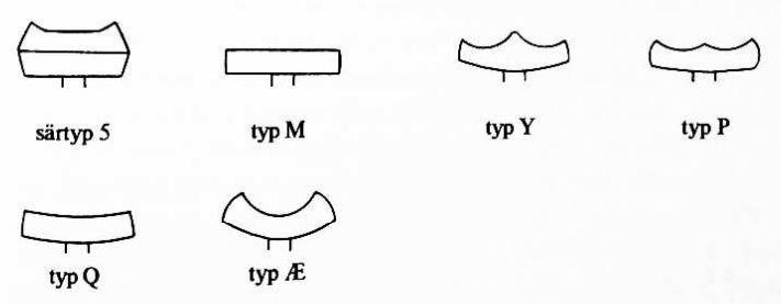 princip4-typy