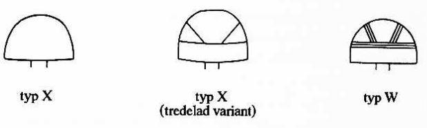 princip6-typy